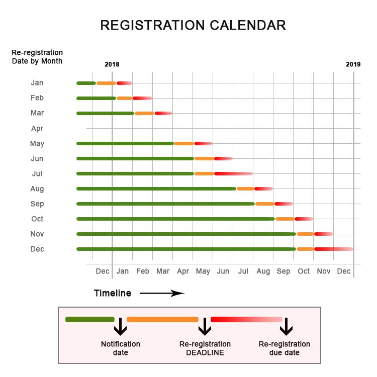 rereg_calendar